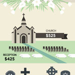 funeral-costs-infographic-1