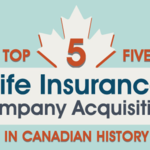 Top-5-Life-Insurance-Company-Acquisitions-in-Canadian-History-Thumb