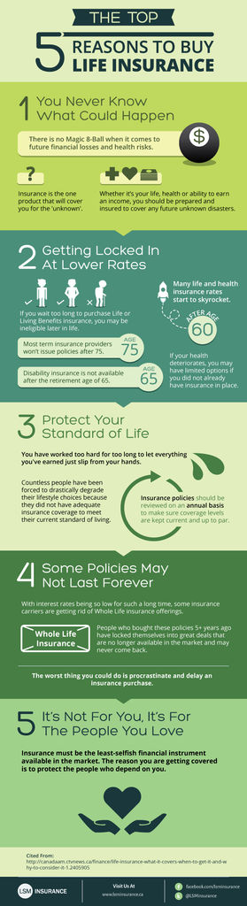 INFOGRAPHIC: Top 5 Reasons To Buy Life Insurance | Life ...