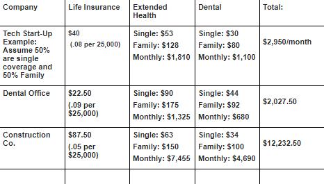 Group-Health-Insurance-Chart