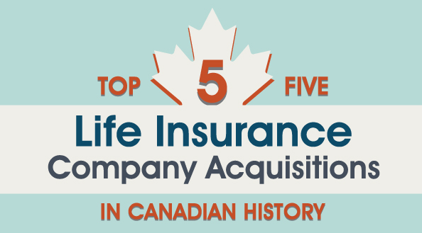 the top 5 life insurance company acquisitions