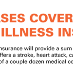 diseases covered by critical illness insurance