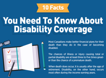 Disability Insurance Facts