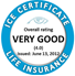 LSM Insurance Life Insurance services are rated by InsurEye based on consumer reviews.